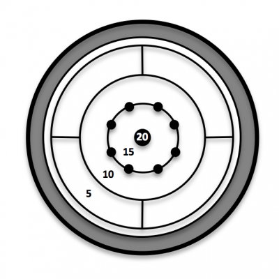 Crokinole Scoring by Crokinole Game Boards